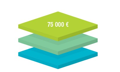 Budget 2021 - Subventions aux associations